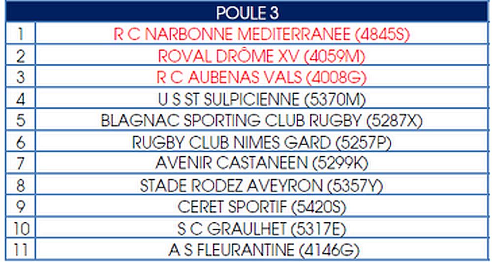 Poules 2018-2019